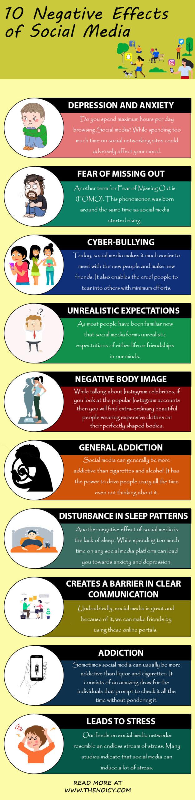 10 Negative Effects of social media